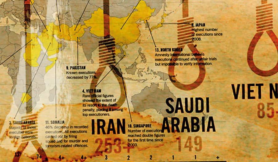Kuvituskuva, jossa eri maiden kuolemanrangaistus- tilastoja.